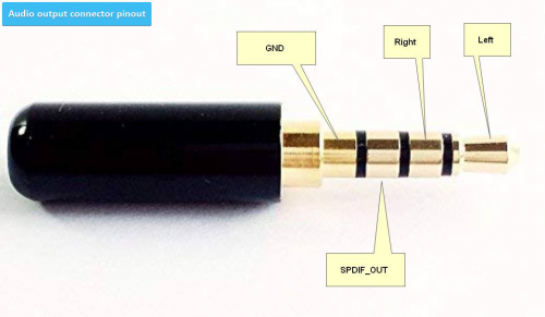 Fitlet2 audio output connector pinout.png